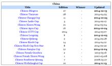 Screenshot-china