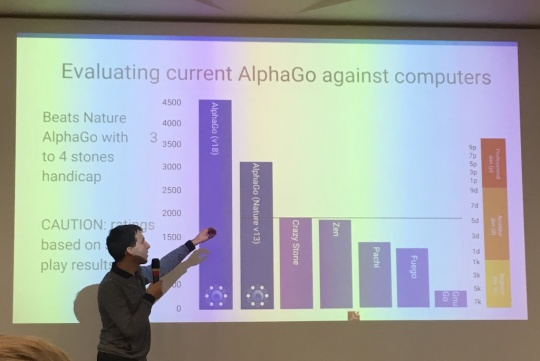Evaluating current AlphaGo against computers... David Silver (Team manager of AlphaGo team @ Deepmind) shows the graph... AlphaGo (Versio #18) which won with Sedol Lee 9P is four stones stronger than Version #13, which beat Fan Hui 2P Dan in 2015 ( Source: Peter Dijkema - Philosophy of GO... https://www.facebook.com/PhilosophyOfGo/ )